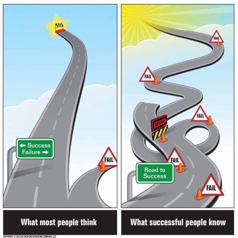 camino facil dificil
